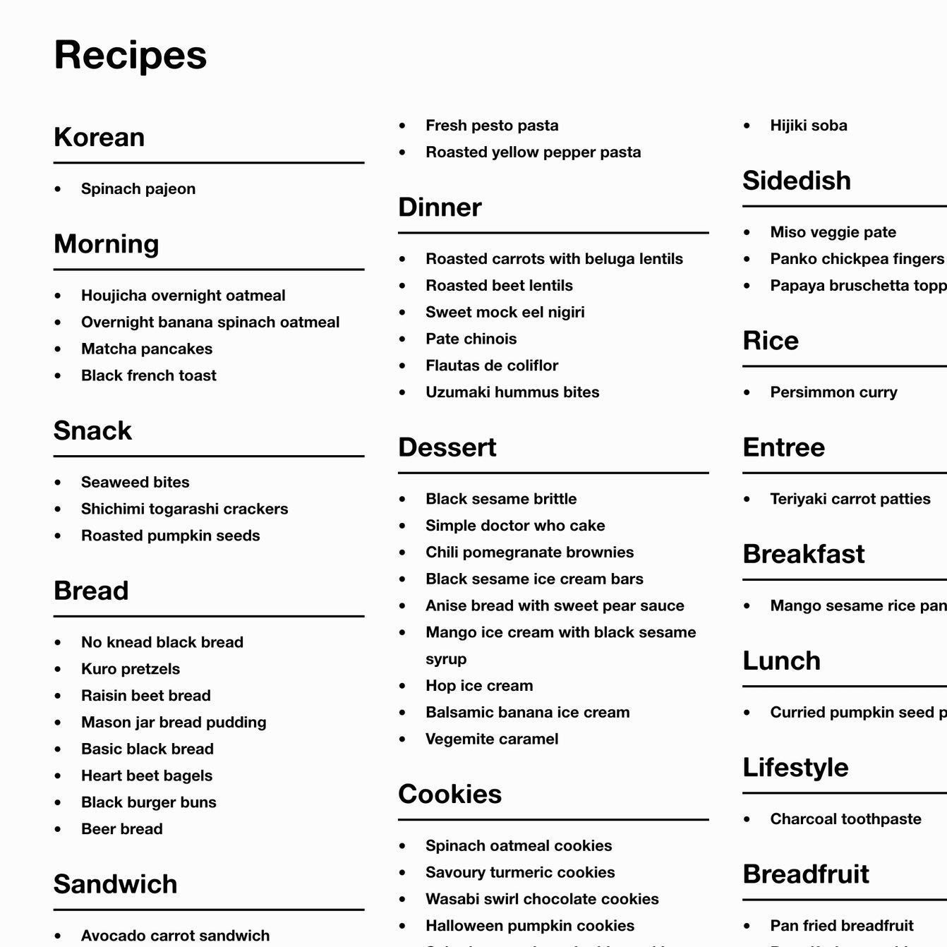 Recipes Listing